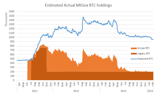 actual_btc_holdings_2
